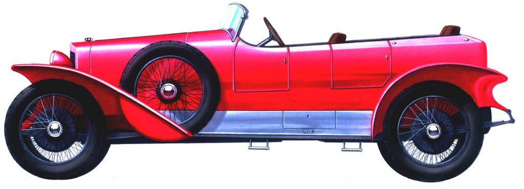 Alfa Romeo RL Zagato 1925 года