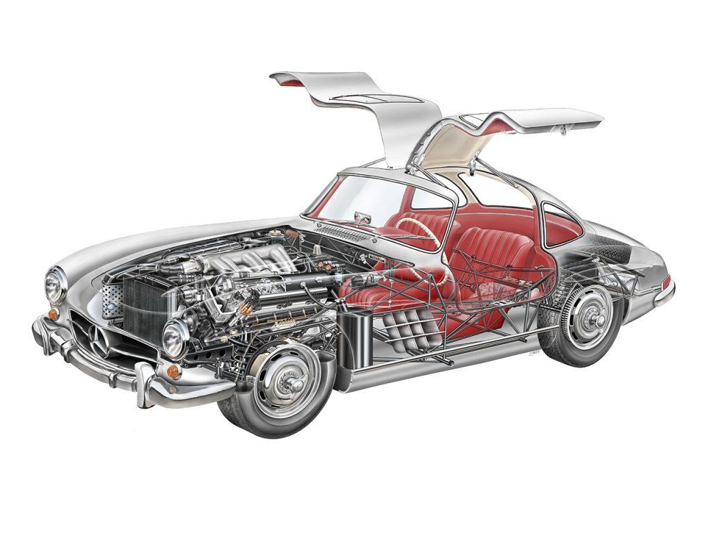 В основе 300 SL – легкая трубчатая рама, а капот, двери и крышка багажника изготовлены из алюминиевых сплавов