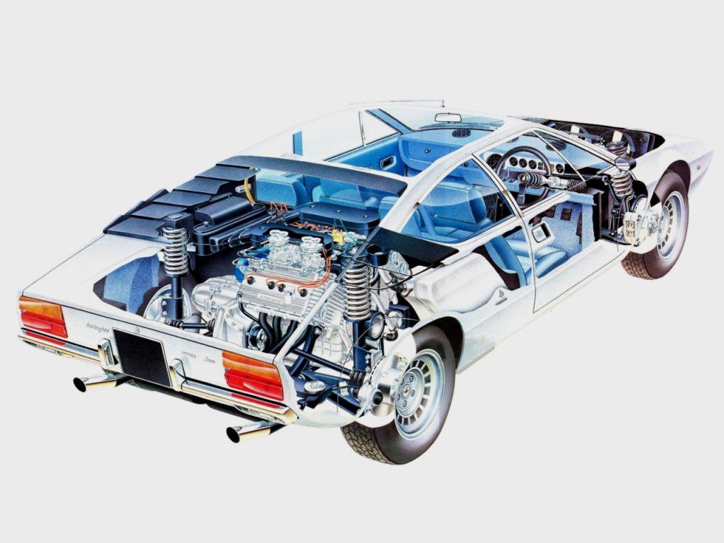 Двигатель V8 расположили поперечно